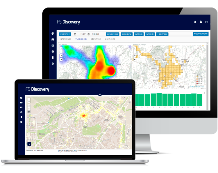 FS Discovery - Web de Administración
