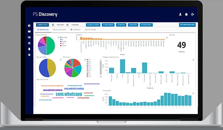 Plataforma FS Discovery - Información del dispositivo