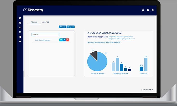 Plataforma FS Discovery - Perfil del Cliente